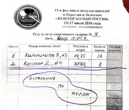 """""""ЗОЛОТОЕ КОЛЬЦО РОССИИ"""" - в пятнадцатый раз"""