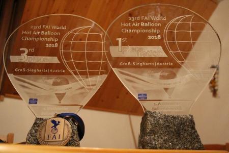 23rd FAI WHABC. Россия - историческое первое место в командном зачете!